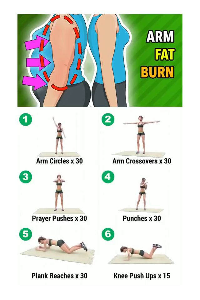 Fat Burn Exercises Lose Weight Tips For Women
